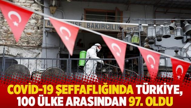 Covid-19 şeffaflığında Türkiye, 100 ülke arasından 97. oldu
