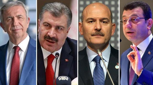 Gezici'nin, Türkiye'nin en güvenilir isimleri anketinde Bakan Soylu birinci sırada geldi