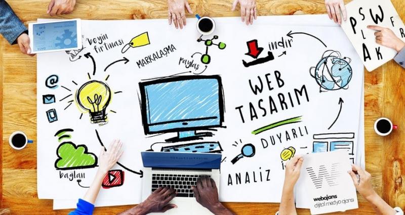 İnteraktif Web Tasarım Hizmetleri