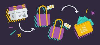 Retail Arbitrage Nedir?